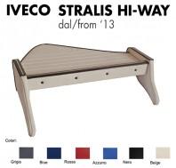 Tavolino Cruscotto su Misura per Camion IVECO STRALIS Hi-Way con o senza Sensore