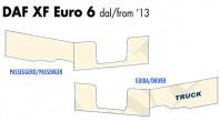 Coprisupporti Sedile (guida+passeggero) per Camion DAF XF Euro 6 dal 2013 in poi