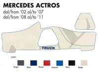 Copricruscotto Copertura Cruscotto su misura per Camion Mercedes ACTROS dal 2002 al 2011