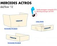 Coprisupporti Sedile (guida+passeggero) per Camion Mercedes ACTROS dal 2012 in poi con/senza Sedile Passeggero Ripiegabile