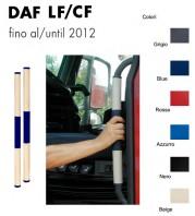 Coprimaniglie Antiscivolo per Camion DAF LF e CF fino al 2012